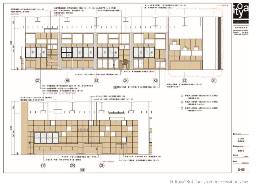 IKEDA - Ứng BIM ARCHICAD trong thiết kế nội thất-2